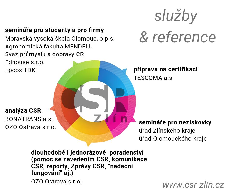 společenská odpovědnost - externí poradce CSR